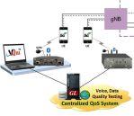 Image - GL Releases Unique 5G Network Test Suite